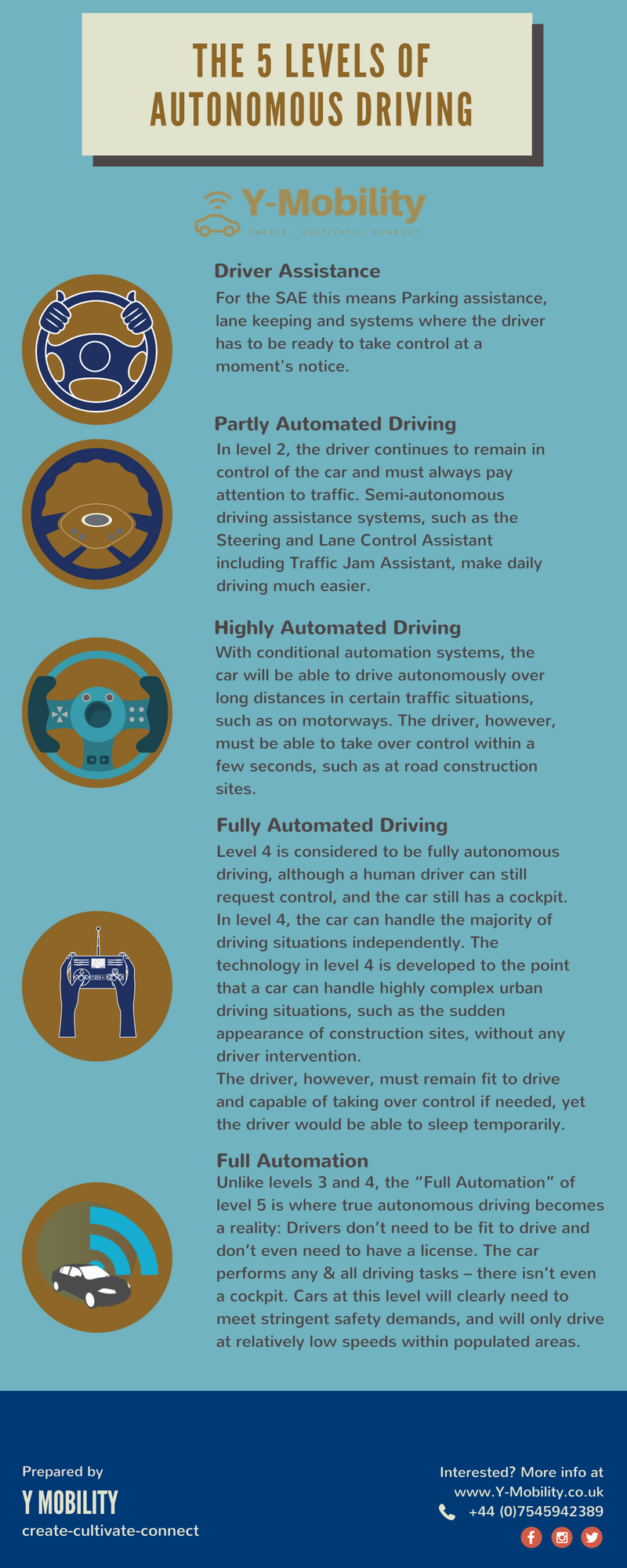 Could a DriverLess vehicle end up in..jail???