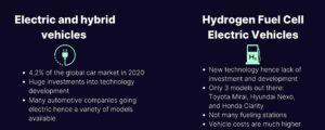 electric vs hydrogen vehicles